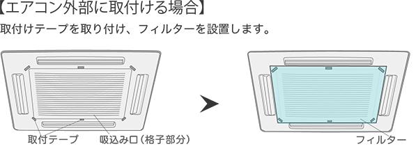 【天井カセット形エアコン外部に取り付ける場合】取り付けテープを付け、フィルターを設置します